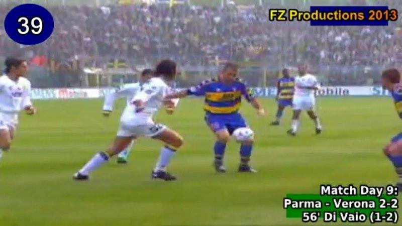 Grandissimo Marco Di Vaio - all Serie A goals