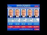 Почему Путин не имеет права участвовать в выборах 2018 ДОКАЗАТеЛЬСТВА