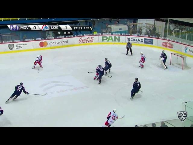 Моменты из матчей КХЛ сезона 16/17 • Гол. 0:2. Контиола Петри (Локомотив) увеличивает преимущество в счете в большинстве 02.02