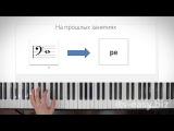 56 Самый быстрый способ читать ноты басового ключа на фортепиано