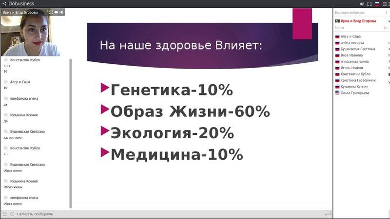 Велнесс презентация Ирма Егорова