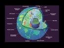 Земля внутри полая и там существует жизнь. Секретные карты Анен ербе. Док. фильм.