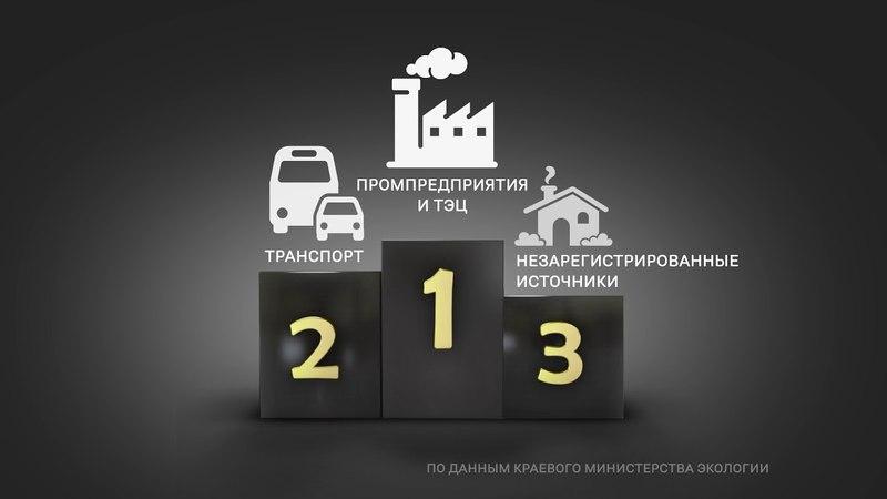 Кто загрязняет воздух в Красноярске?