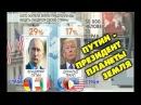 Гордость за страну Весь мир стоя аплодирует России Путин самый популярный лидep на 3емле