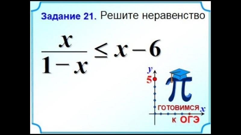 ОГЭ Задание 21 Решение неравенства методом интервалов