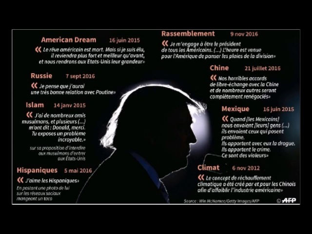 Trump plus Hilarant qu'Hilary par Samir et Lyes