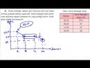 7. Sınıf Gizem Yayınları Matematik Ders Kitabı Sayfa 229 Cevabı