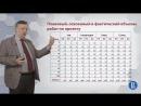 10 6 Показатели стоимости проекта Часть 2 Пример Управление проектами