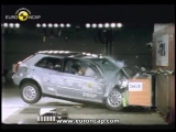 Euro NCAP _ Audi A3 _ 1998 _ Crash test