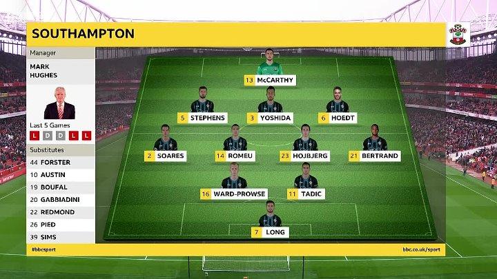 08.04.2018г. Арсенал – Саутгемптон | 3:2 | Обзор