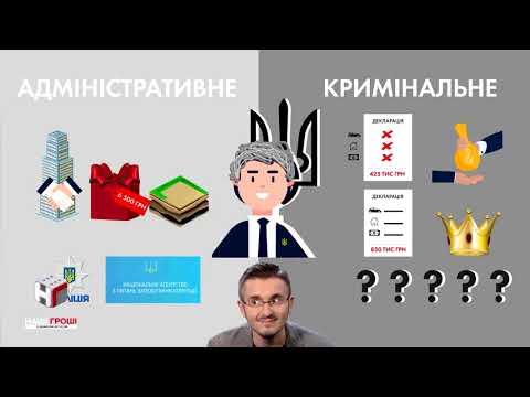 Куди звертатись, якщо знайшов корупцію Інструкція для активістів (2018.01.08)