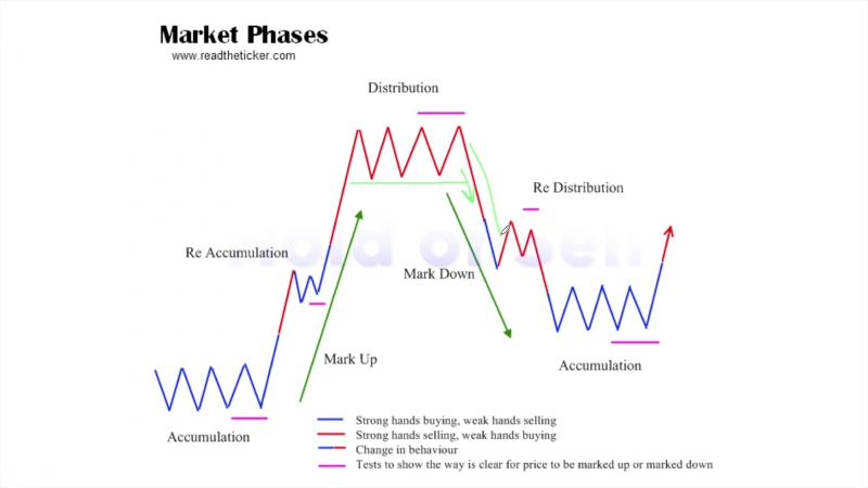 PUMP AND DUMP STRATEGY
