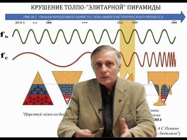 [Пякин] Как в реалиях технократии сработает Закон Времени (КОБ)
