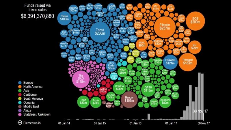 Развитие криптовалюты в мире за 4 года