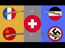 Почему на Швейцарию не нападали