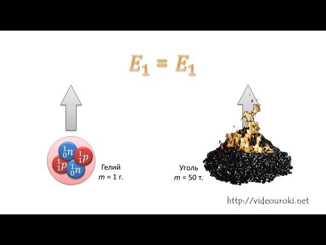 Ядерные силы Энергия связи частиц в ядре Деление ядер урана Цепная реакция