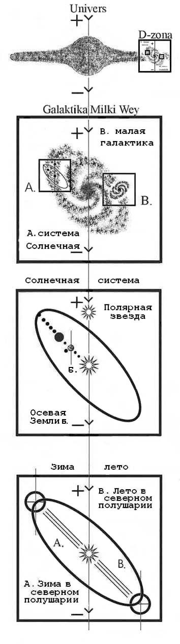 Владимир Пятибрат Глубинная книга Избранное - Страница 4 McCoWa0Z19o