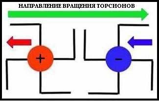 Владимир Пятибрат Глубинная книга Избранное - Страница 4 WJ2Z31ThAmo