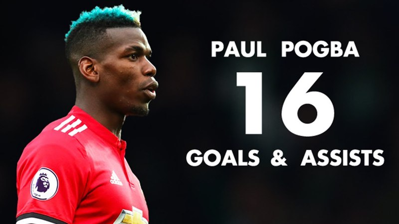 Paul Pogba ● All 16 Goals Assists for MANCHESTER UNITED - 2018