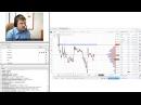 19 02 18г Профиль рынка и объемы эффективные методы анализа графиков