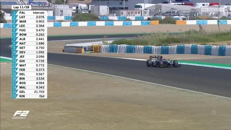 GP2 2017. Round 10 Spain. Race2