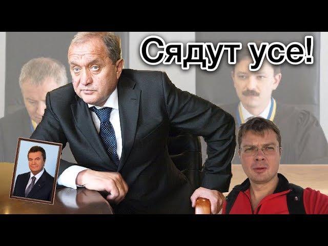 Экс-премьер АРК Могилёв сдал всех на суде Януковича