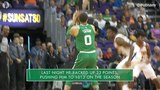 "Boston Celtics on Instagram: ""The rook hit his first milestone last night 🔥"""