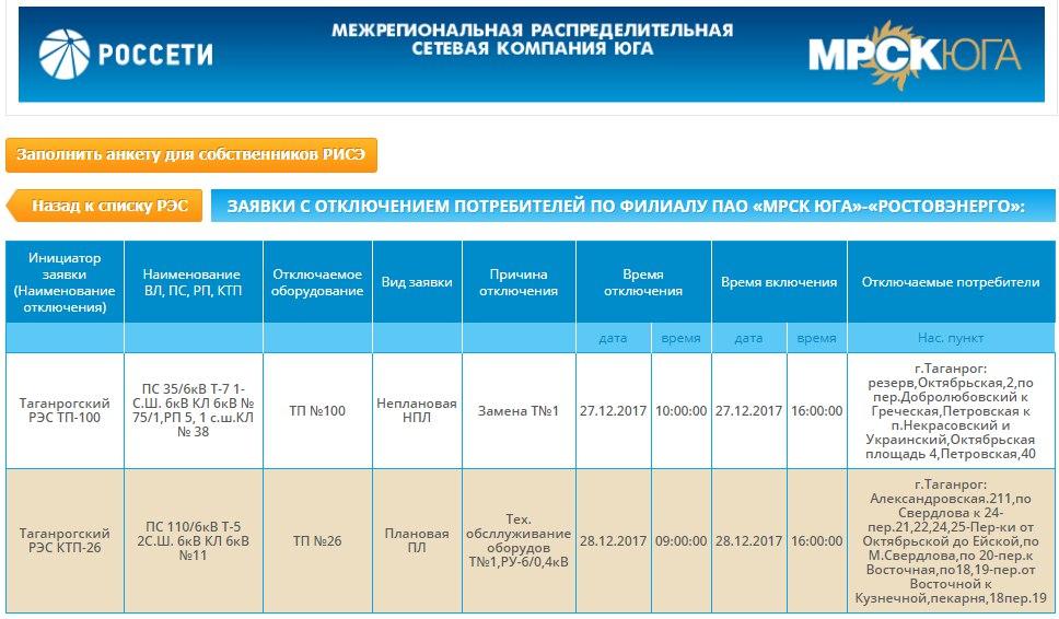 В Таганроге в одном из районов города снова на 7 часов отключат электричество