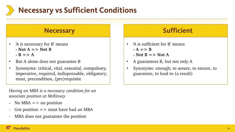 McKinsey PST 10 Necessary and Sufficient Conditions