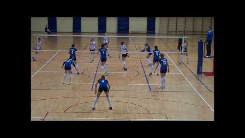 Dinamo-Metar Youth - Dinamo Moscow Youth