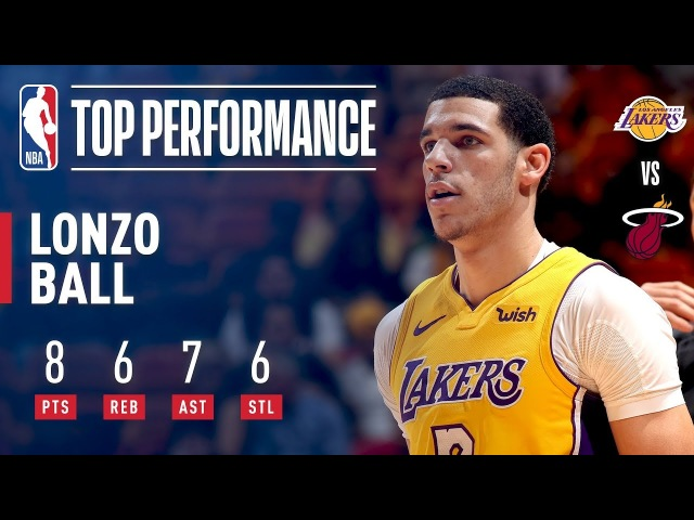 Lonzo Ball, 1st Lakers Rookie Since Magic Johnson in 1979 To Tally 4x6 (8 Pts, 6 Reb, 7 Ast, 6 Stl) NBANews NBA Lakers