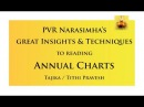 Session 8 - PVR Narasimha Raos great Insights Techniques to reading Annual Charts