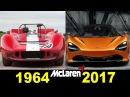 McLaren - Evolution (1964 - 2017)