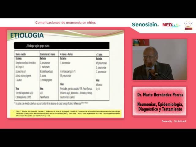 Neumonias, Epidemiología, Diagnóstico y Tratamiento - Dr. Marte Hernández Porras - 101214