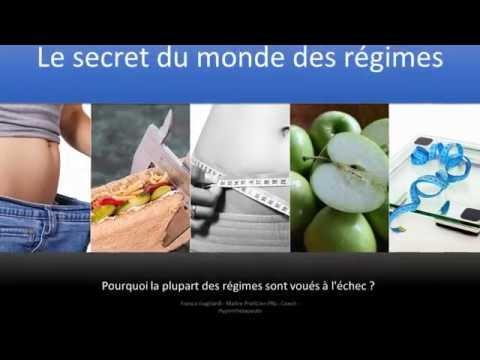 Le secret du monde des régimes - la Chaîne de Franca Gagliardi