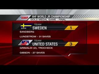 Sweden - USA (GMG) 1-3 - 2013 IIHF Ice Hockey U20 World Championship