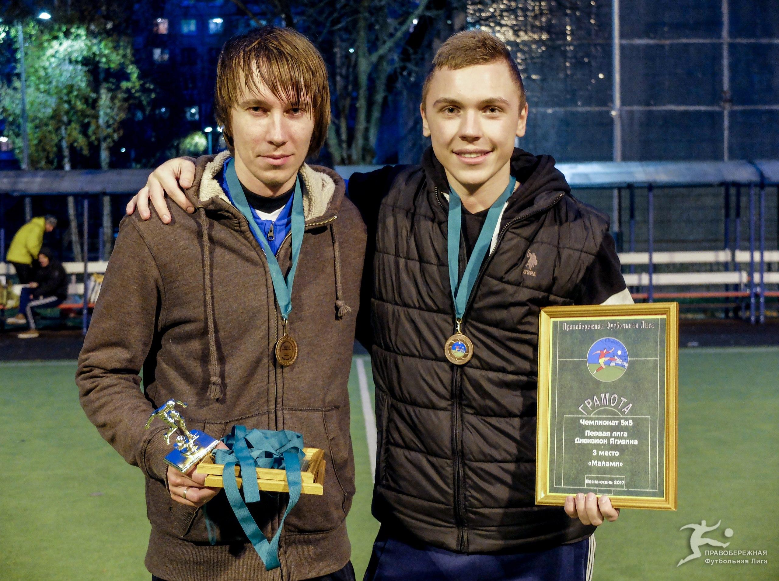 Дмитрий Никитин и Егор Аипов (