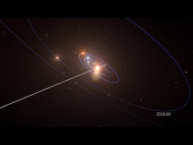 Анимация пролета астероида Оумуамуа через Солнечную систему