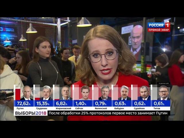 Новости на «Россия 24» • Ксения Собчак: моя кампания была не про результат