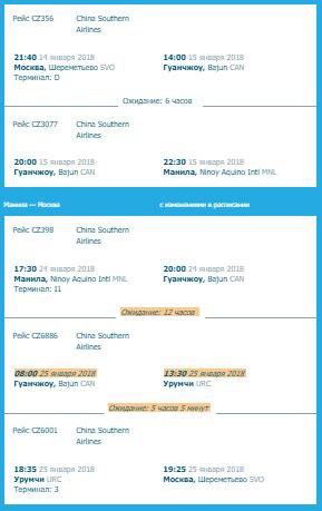 Безвизовый авиа транзит через Китай с возможностью выйти из аэропорта от 24 часов и больше