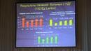 Ботулинический токсин у больных с гиперактивным мочевым пузырём ч2 2