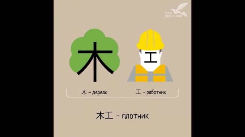 Китайский это просто Со Школой Динары Мин