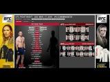 Прогноз и Аналитика боев от MMABets UFC FN 127: Крейг-Анкалаев, Хенри-Дауду. Выпуск №71. Часть 2/5