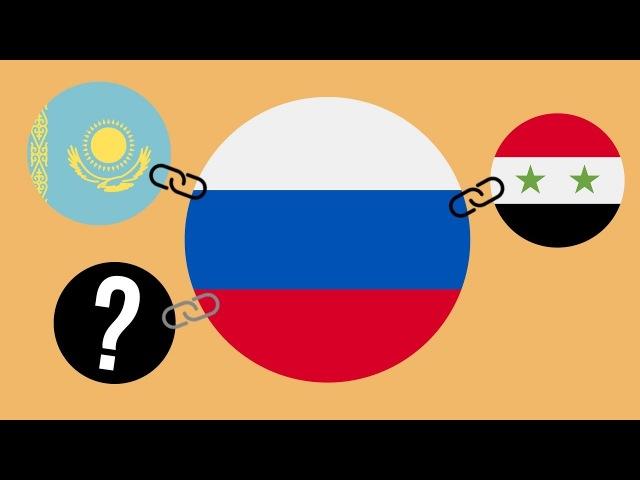10 современных союзников России