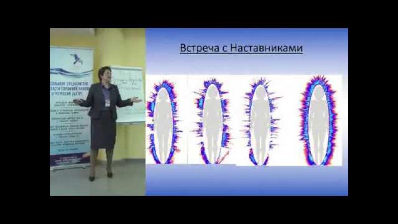 Исследования динамики ауры в регрессии методом газоразрядной визуализации