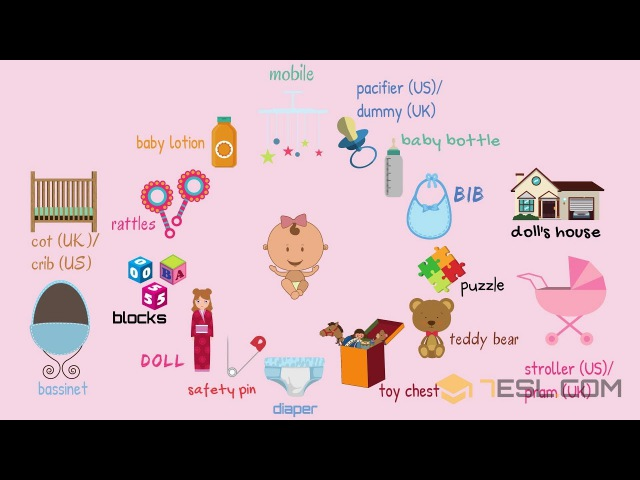 Kids Vocabulary Learn Baby Furniture and Accessories Vocabulary in English