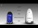 Autonomous Security Robot Overview v1 1