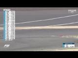 gp2 2018. Round 1. Bahrain. Race 1