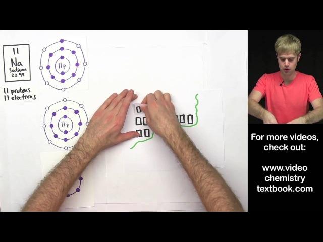 Ionic Bonding FAQ: Valence Electrons 2