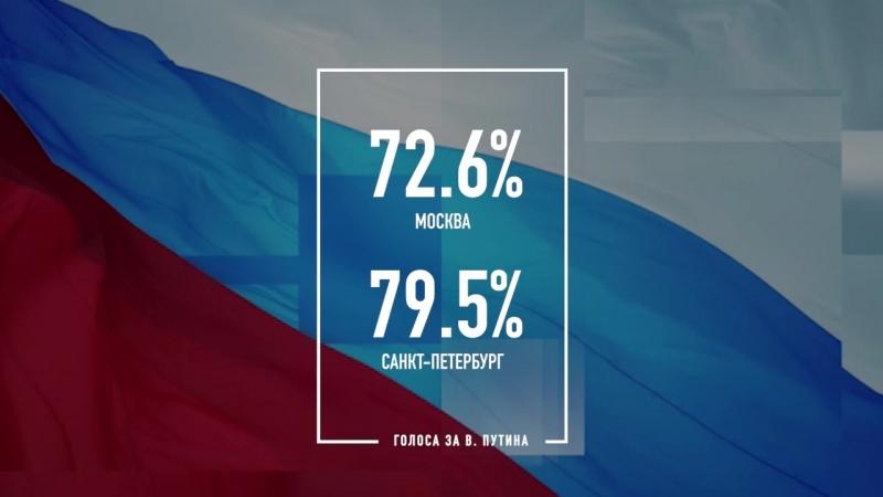 Глава ВЦИОМ: на выборах в Москве и Петербурге Путин ...